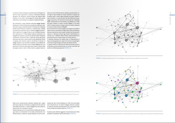 Theres no place like antarctica, 2012. Step by step network exploration http://www.densitydesign.org/course_projects/climate-change-controversy-report/#australian-carbon-tax