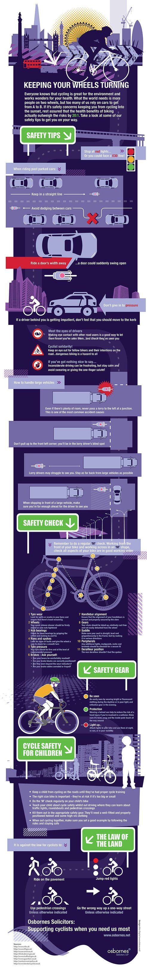 British infographic on safer cycling that includes good tips on maintenance and safe riding (remember that the UK and Australians drive on the left hand side and some advice needs to be switched for a US audience)
