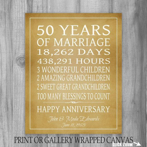 Golden Anniversary Gift Grandparents 50th Anniversary Gift 50 Years Personalized Print or Canvas Keepsake Gift for Parents Customized Words #anniversarygifts
