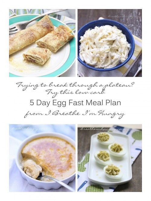 5 Day Egg Fast Diet Menu Plan, FAQS, shopping and prep list from ibreatheimhungry.com