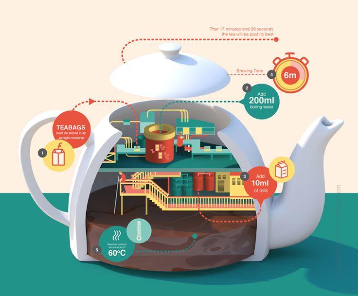 инфографика от Jing Zhang