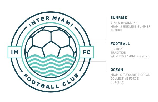 inter miami fc brand guidelines diego guevara