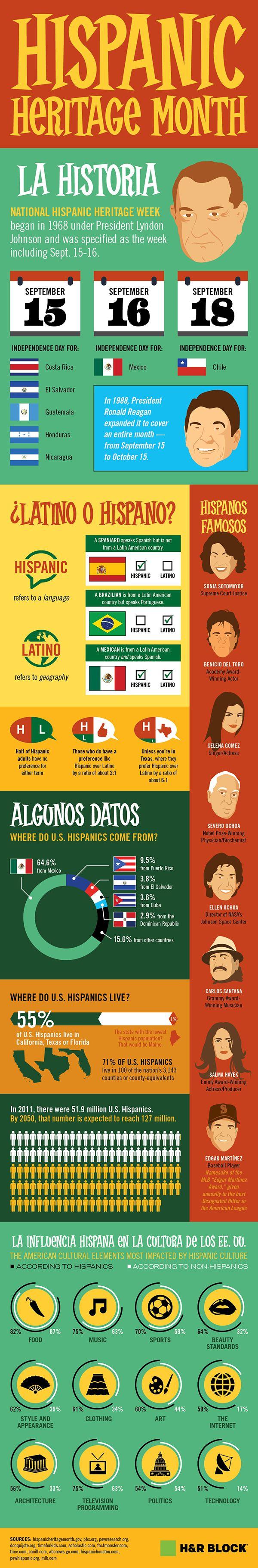46 best Celebrations: El Mes de la herencia images on Pinterest ...