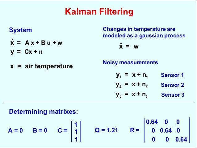 Data Fusion With Kalman Filters | IMU - Sensor Fusion | Kalman