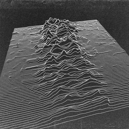 Sound waves / • singular forms