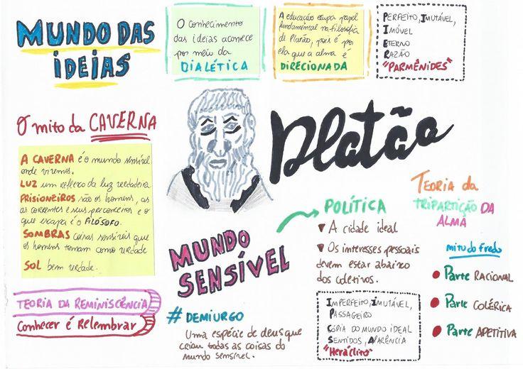 FILO - Platão