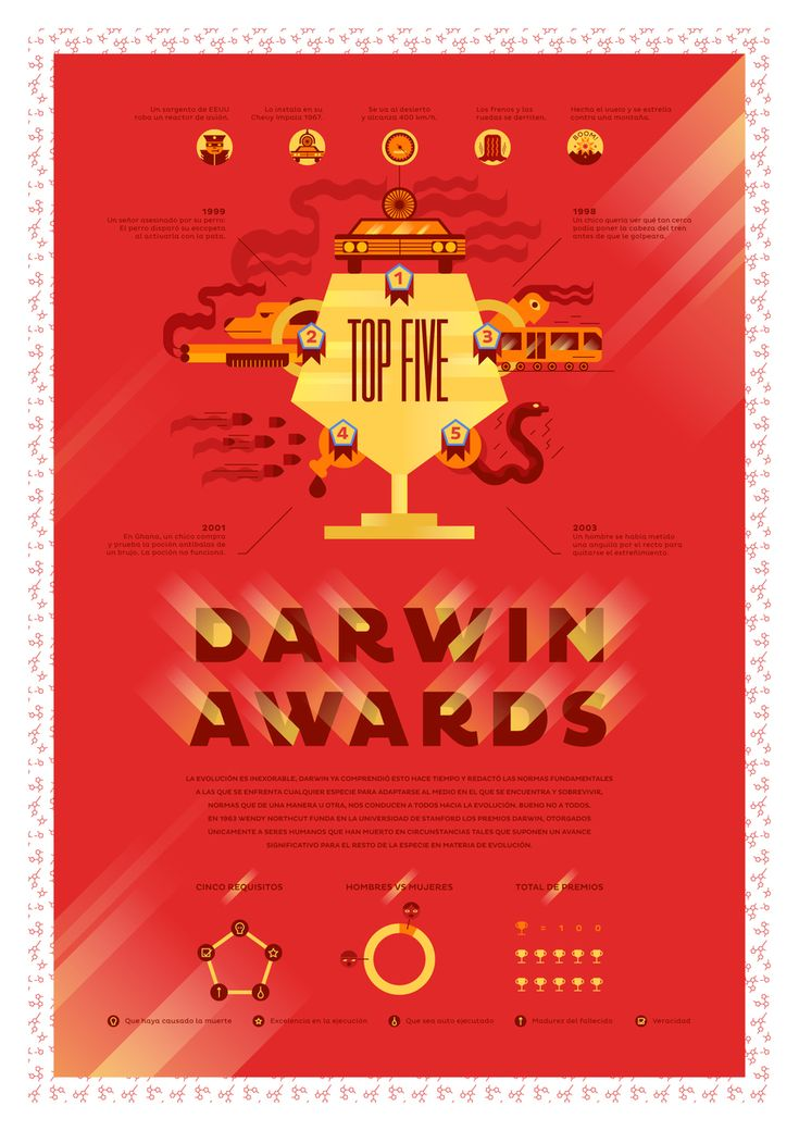 Infografía Premios Darwin a la estupidez humana  0