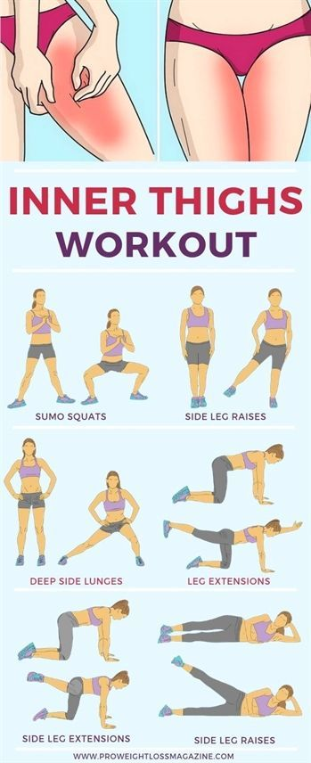 A toned inner thigh is a healthy inner thigh attractive ...
