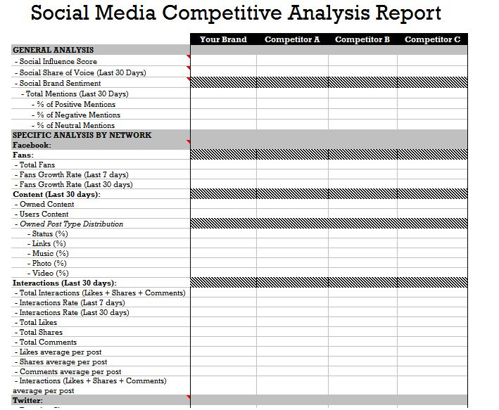 SocialMediaReport  Marketing Reference    Social