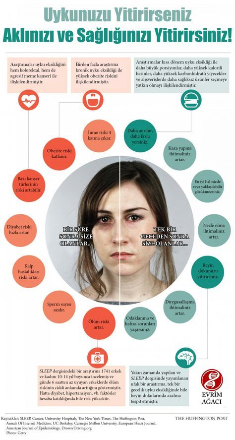 Yeterli uyuyamıyor musunuz? Gecede 6 saatten az uyunan sadece bir hafta bile 700 üzeri gen modifikasyonunun dahil olduğu... – Evrim Ağacı