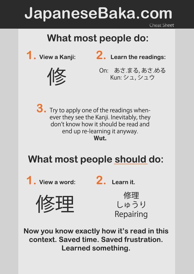 Amazon.com: learn to speak japanese: Books