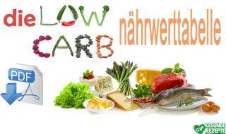 die low-carb nährwerttabelle
