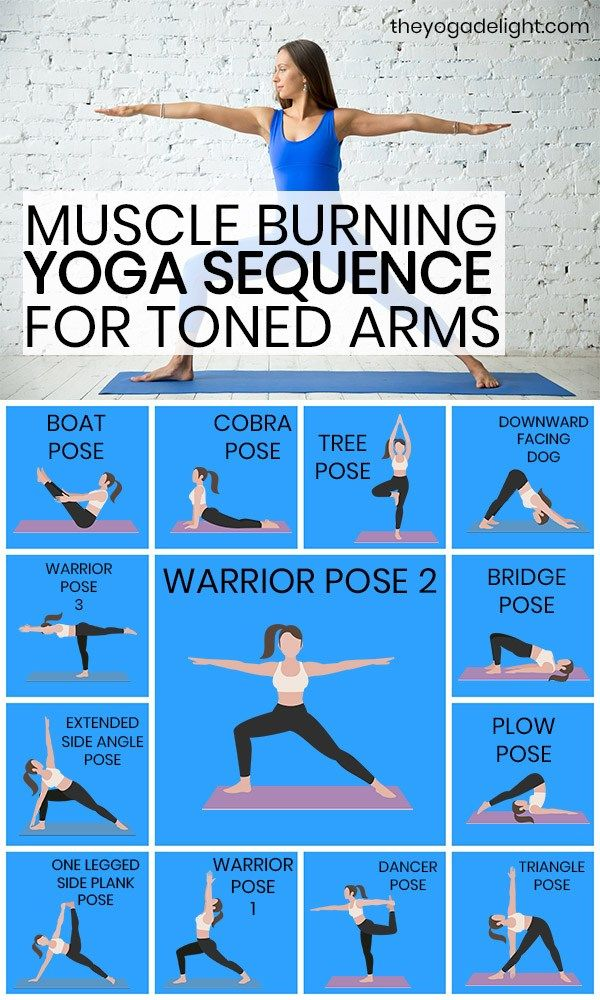 43+ Yoga exercises for toning arms trends