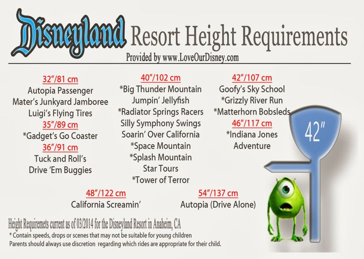 Love Our Disney: Disneyland 101- Things To Know Before You Go {Part 8} Height Requirements at Disneyland Resort This post lists all the height requirements for various rides (separated by height) for the Disneyland Resort. Includes a free printable that is great for quick reference at the parks..