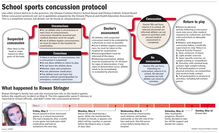 Pin By Tori Gomez On Soccer    Youth Soccer