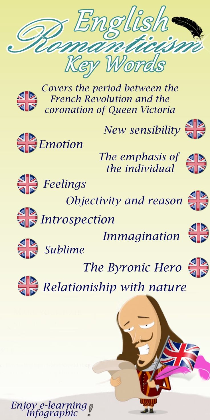 #Infographic : English Romanticism Key Words