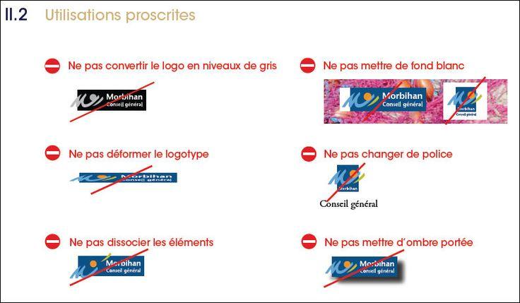 Définition Charte graphique : Le glossaire illustré du marketing