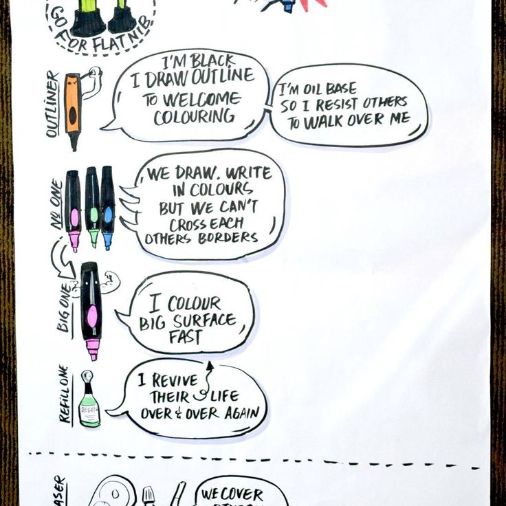 """My """"weapons of speech"""" poster at LOG graphic facilitation workshop. Thanks to #neuland markers good materials make good participants' experience. #logworkshop #graphicrecording#visualfacilitation#scribe"""