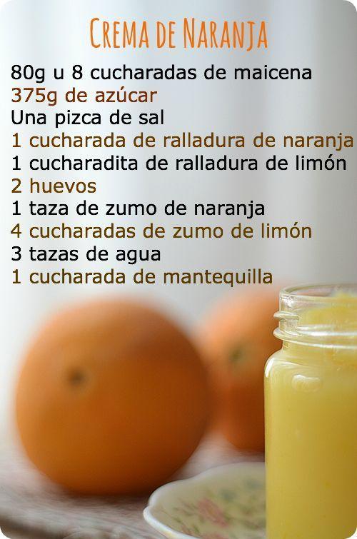 Llevo un tiempo haciendo recetas con naranja y es que en casa tenemos un montón y, claro, no nos basta con unos ricos zumos. Así que, viendo un librito bastante antiguo de Maicena, vi esta receta y no pude resistirme a hacerlo. Es una receta de estas super fáciles de hacer, de las que no …