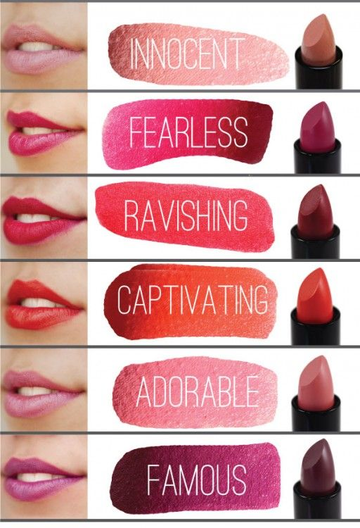 In case I ever want to actually start wearing lipstick... Makeup Geek's favorite Spring & Summer Lipstick Shades