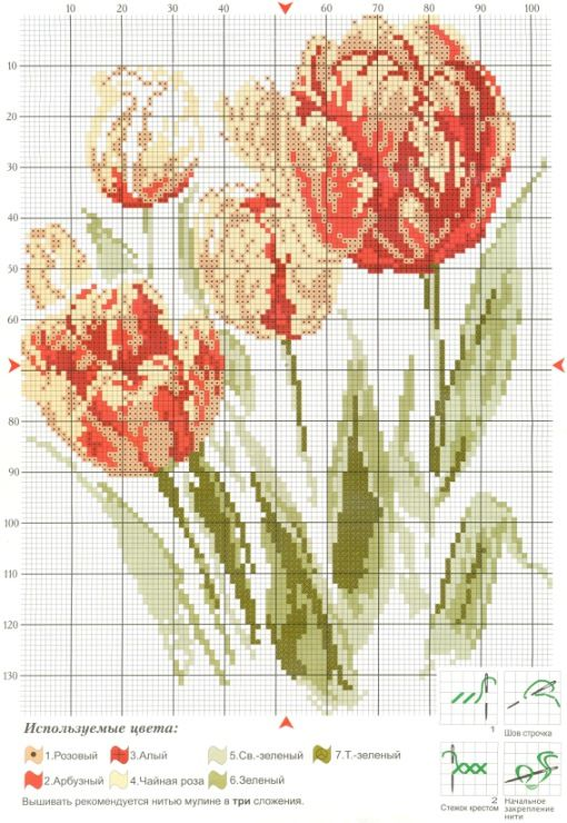 free flower cross stitch chart
