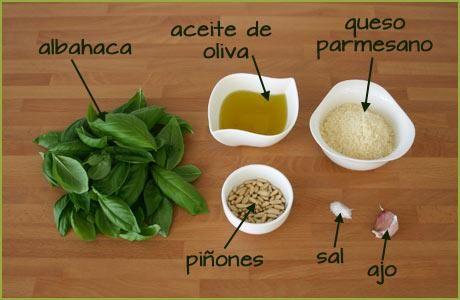 Ingredientes para hacer salsa pesto casera