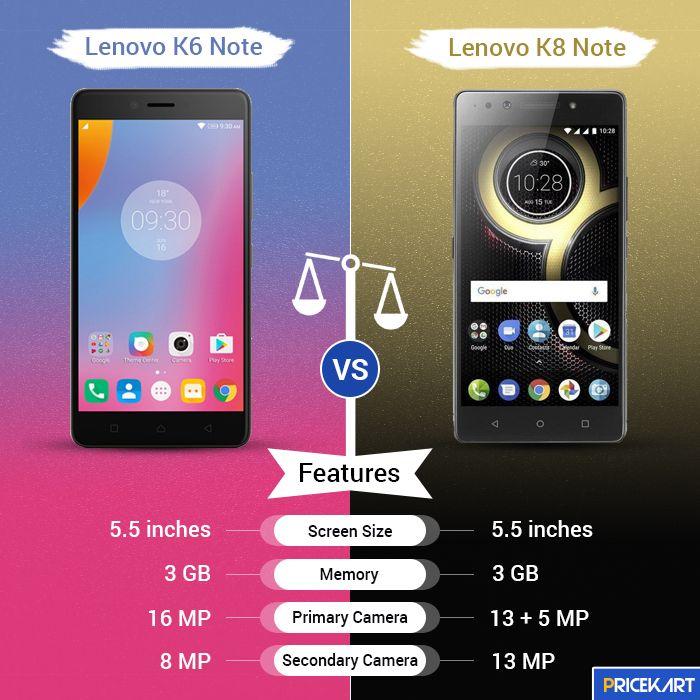 Compare Lenovo K6 Note 3GB RAM vs Lenovo K8 Note (3GB RAM +