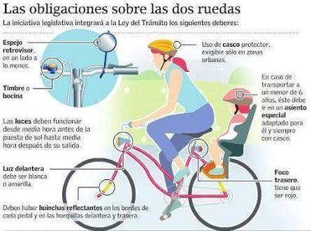 Las bicis son vehículos y por lo tanto deben circular sobre las calles y en el sentido de éstas.