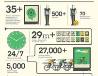 Infographic Series - Getty Images