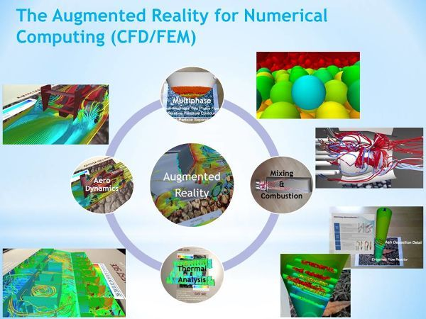 CFD In Augmented Reality Tutorial. Download from: http://fetchcfd.com/view-project/263