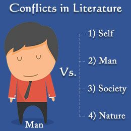 Types of conflicts in literature