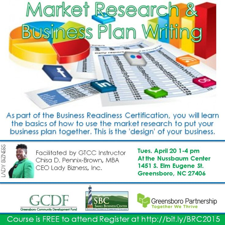 Market Research And Business Planning Taught By Ladybizness For