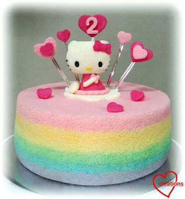 Loving Creations for You: 'Shooting Hearts' 3D Hello Kitty Rainbow Chiffon C...