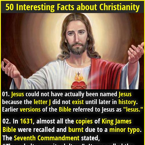 """1. Jesus could not have actually been named Jesus because the letter J did not exist until later in history. Earlier versions of the Bible referred to Jesus as """"lesus."""" 2. The Indian state of Nagaland is 88% Christian of which 75% are Baptist making Nagaland both more Christian and more Baptist than any US state."""