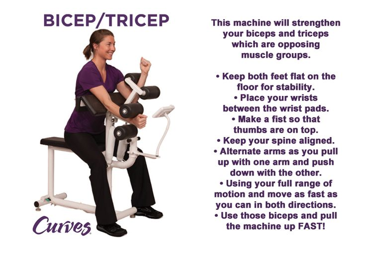 The bicep/tricep machine is great for achieving fit, fabulous arms that help summer outfits look fabulous! It works to strengthen your biceps and triceps for all around great arms!