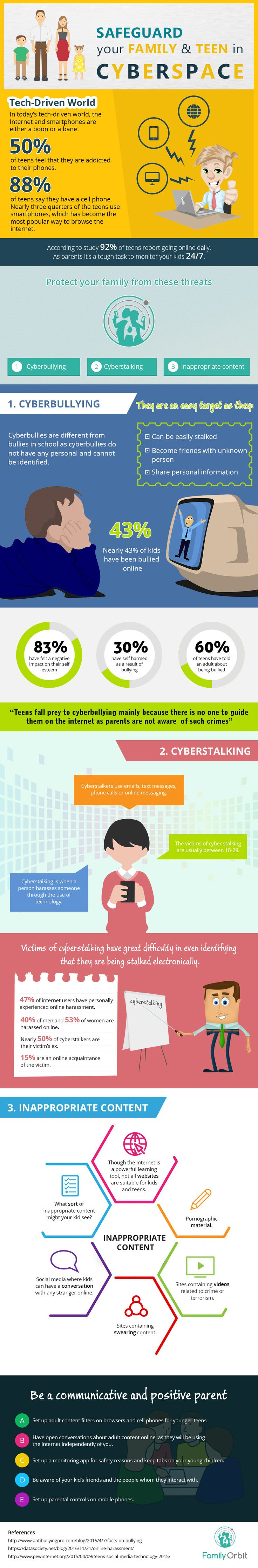 Keeping the children safe in the digital world is an upmost priority for the new-age parents. The smartphone addiction is a real thing and with the kids being glued to the screen they are easy to get exposed to the harmful side of the Internet say bullying, sexting, pornography or identity theft. This Infographic from Family Orbit will list some real dangers the child may face and tips for parents to tackle these challenges.
