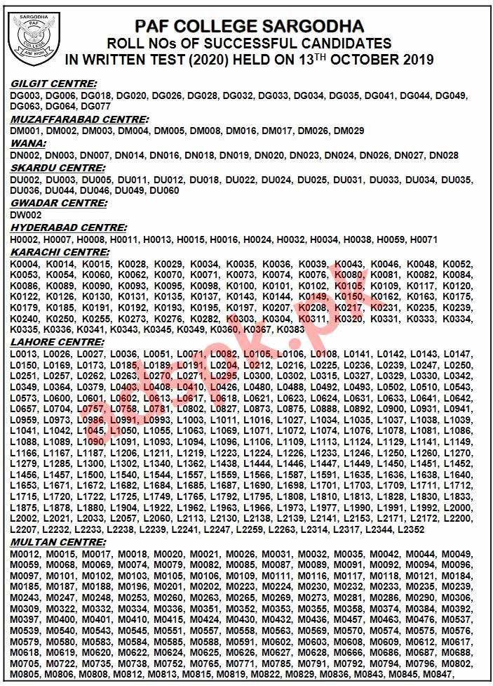 PAF College Sargodha Written Test Results 2020 Roll