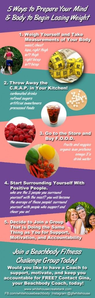 5 Ways to Prepare Your Mind & Body to Begin Losing Weight