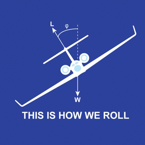 aviation: this is how we roll                                                                                                                                                     More
