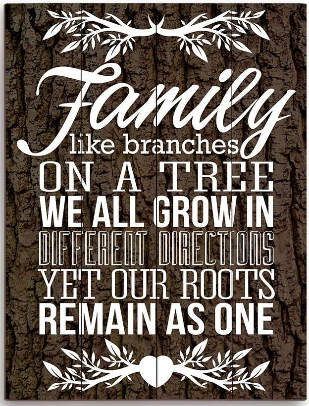 Family Roots Quote ♡