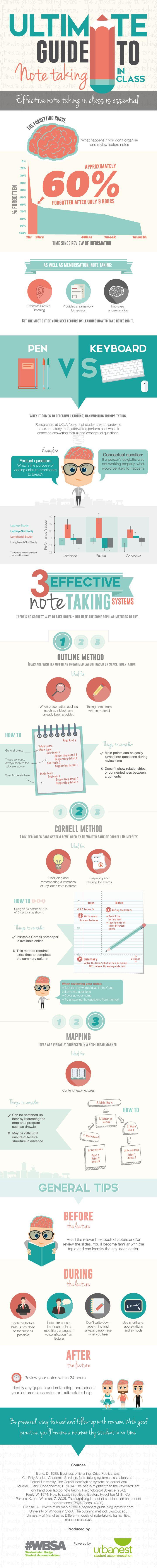 Dominar a arte de tomar notas em sala de aula e docentes com este infográfico do The Journal