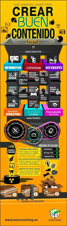 Cómo crear buenos contenidos web – Conecta2.cat Agencia de Marketing Online