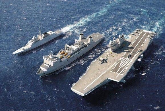 Marinha do Brasil: Projeto Estratégico de Construção do Núcleo do Poder Naval