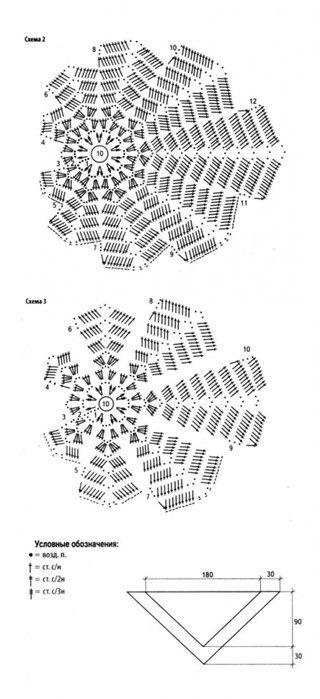 Подробная инструкция по вязанию шали крючком для начинающих (бесплатные схемы)