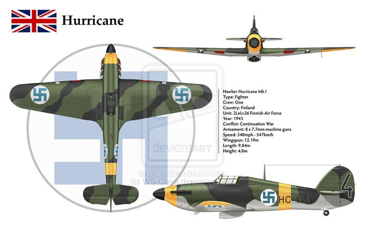 Hurricane Finland 3-View by WS-Clave on deviantART