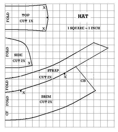 Patroon jaren 20 klokhoedje