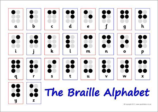 It's just a photo of Gargantuan Printable Braille Alphabet