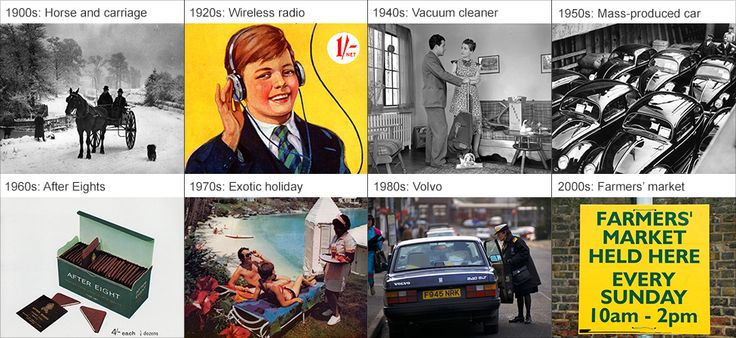 Evolution of the british middle class. Source: BBC News