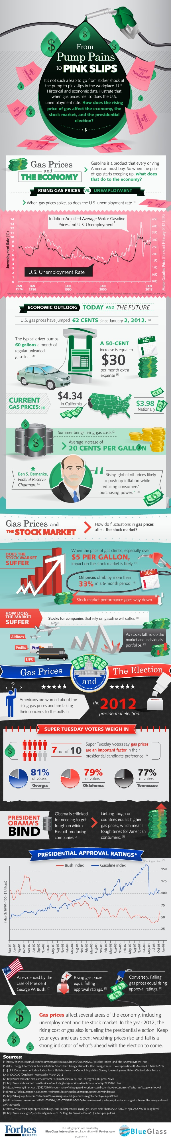 The good news for U.S. consumers is that the price of crude oil and gasoline have both been dropping steadily.   The bad news is that gas prices have not been coming down nearly as much as oil.