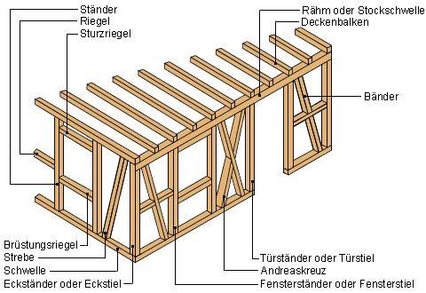 Fachwerk half timbered house enxaimel half timbered for Holzverbindungen fachwerk